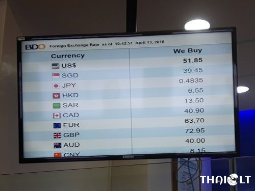 Bdo forex exchange rate